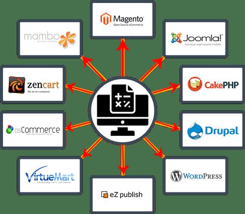 ارتباط سیستم نرم افزار حسابداری به سایت فروشگاه آنلاین,ارتباط فروشگاه آنلاین به نرم افزار حسابداری,ارتباط وردپرس به سیستم نرم افزار حسابداری هلو,ارتباط ووکامرس به نرم افزار هلو,ارتباط جوملا به نرم افزار حسابداری,ارتباط سیستم حسابداری به دروپال,ارتباط نرم افزار حسابداری به woocomerce,ارتباط نرم افزار حسابداری به فروشگاه آنلاین