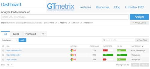 بررسی سرعت سایت در سایت gtmetrix