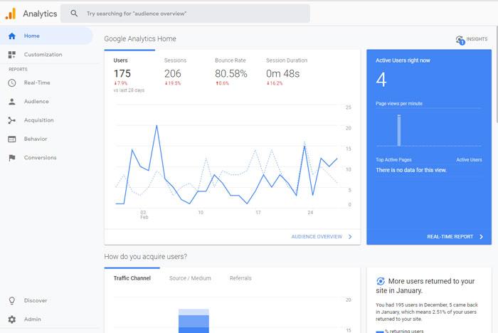 سیستم های آنالیز سایت، Google Analytics